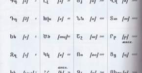 Арменската азбука. До XVI век арменците са изписвали и цифрите с букви